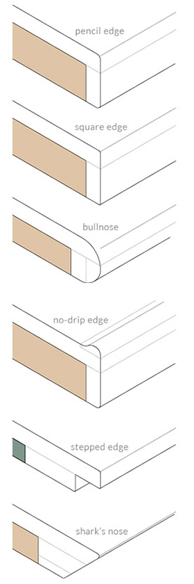 Worktop Edge Profiles